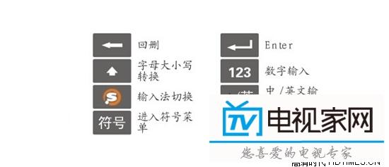 海信电视说明书 海信电视常见问题解决