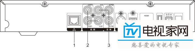 论坛 69 网络机顶盒论坛 69 华为盒子 69 华为ec2108高清机顶盒